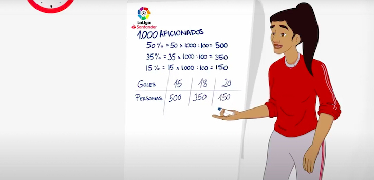 Fútbol para explicar el Teorema de Pitágoras y la geometría