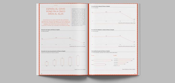 Palco23 estrena la colección Facts&Figures con todos los datos del sector del fitness